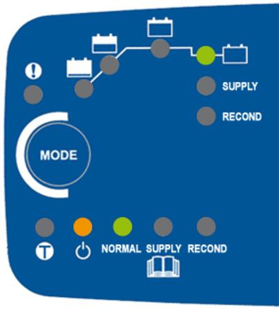 Зарядное устройство Ctek MXT 14 (8 этапов, 28-300Aч, 24В)
