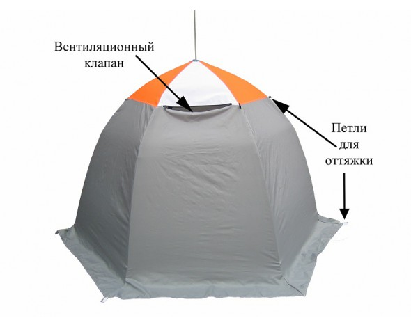 Омуль-2 палатка для зимней рыбалки палатка торговая митек домик 2 5х1 9 разборная