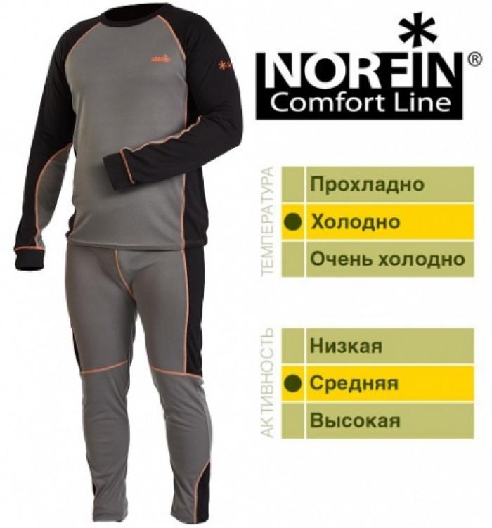 Термобелье Norfin COMFORT LINE B 05 р.XXL мужское нижнее белье