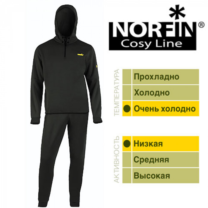 Термобелье Norfin COSY LINE B 07 р.XXXXL женское нижнее белье