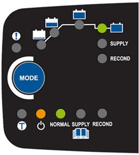 Зарядное устройство Ctek MXS 25 (8 этапов, 50-500Aч, 12В)