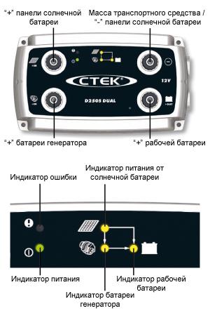 Зарядное устройство Ctek D250S DUAL (5 этапов, 40-300Aч, 12В)
