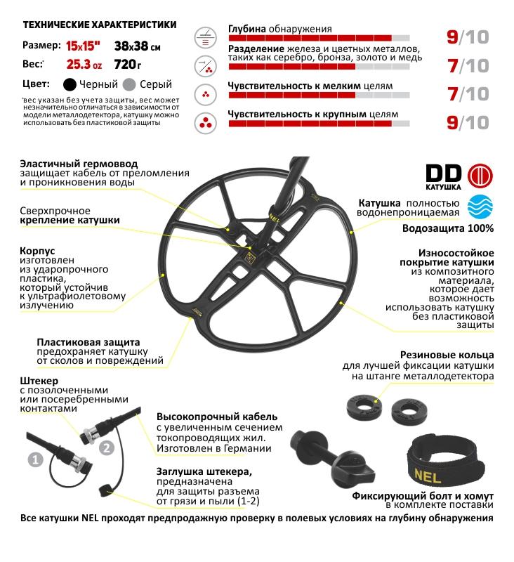 Катушка NEL Attack для Fisher F70/F75Катушки для Fisher<br>Катушка Аttack является самой глубокой катушкой в мире для разных металлодетекторов, что подтверждено испытаниями независимых экспертов на различных форумах по металлодетекции и слетах-встречах поисковиков!