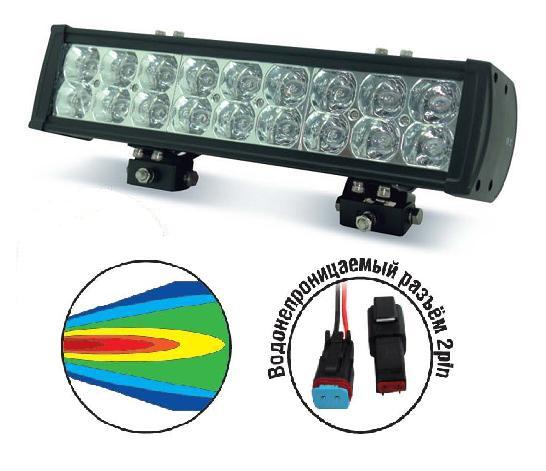Светодиодные фары OFF-Road AVS Light SL-1515 (54Вт)