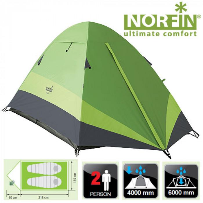 цена на Палатка 2-х местная Norfin ROACH 2 NF (+ Дарим комплект ввертышей для палаки.)