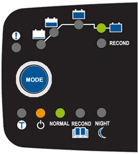 Зарядное устройство Ctek M200 (8 этапов, 50-300Aч, 12В)