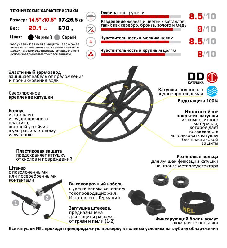 Катушка NEL Thunder для Minelab X-Terra ALL 3-х частотная (3/7,5/18,75 кГц) sunwayman c21c 830lm 11 mode cool white red led thunder hammer flashlight black 1 x 18650
