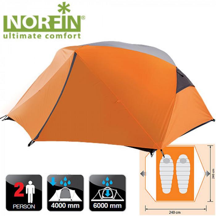 Палатка 2-х местная Norfin BEGNA 2 NS (+ Дарим комплект ввертышей для палаки.)
