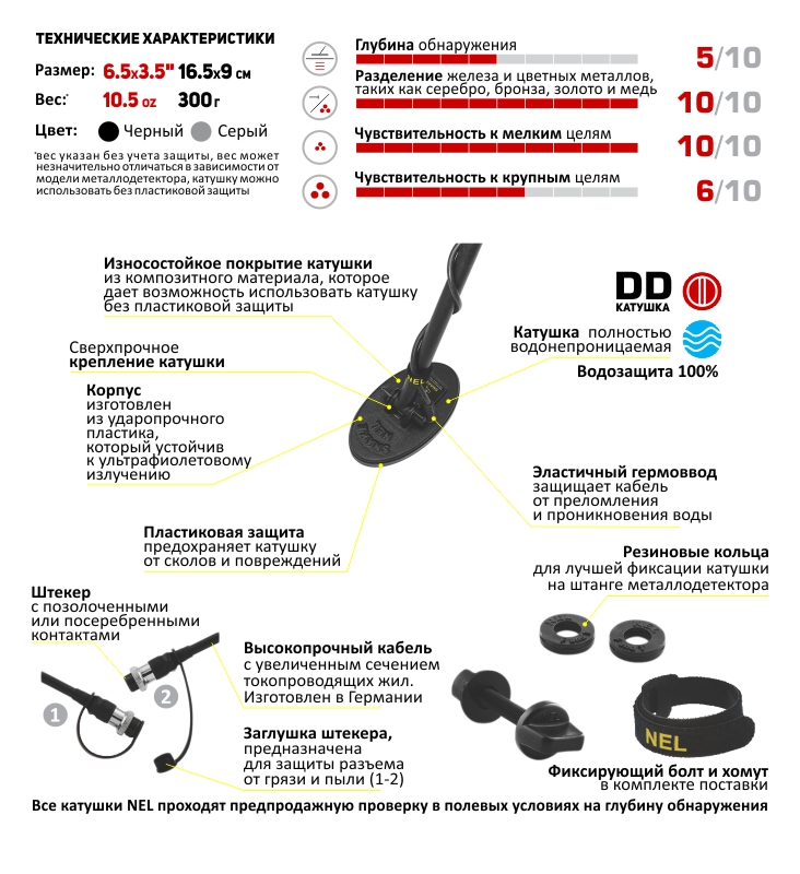 Катушка NEL Snake для Fisher F2/F4Катушки для Fisher<br>Катушка Snake создана для поиска на участках земли, сильно замусоренных железом, и другим мусором.