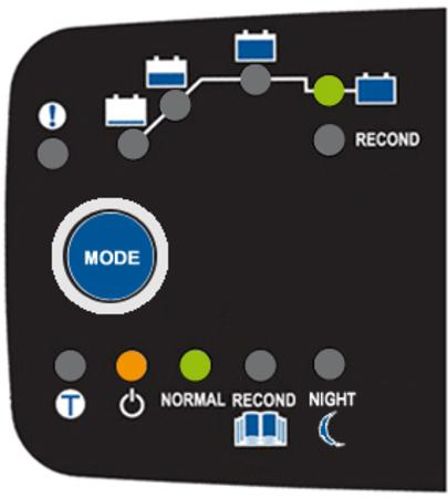 Зарядное устройство Ctek M300 (8 этапов, 50-500Aч, 12В)