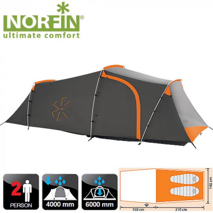 SALMO Палатка алюминиевые дуги 2-х местная Norfin OTRA 2 ALU NS NS-10307