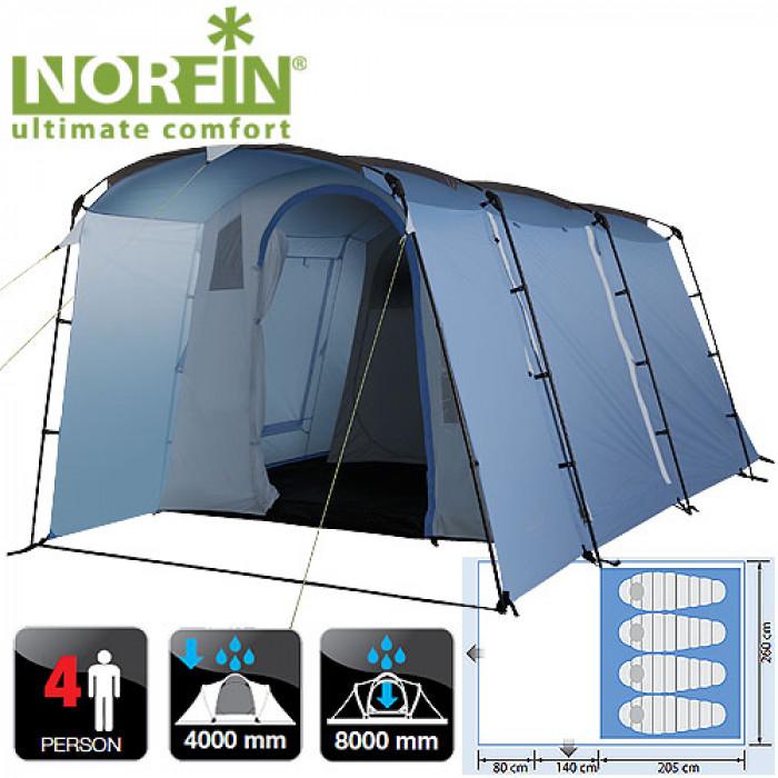 Палатка кемпинговая 4-х местная Norfin MALMO 4 NFL (+ Дарим комплект ввертышей для палаки.) цена