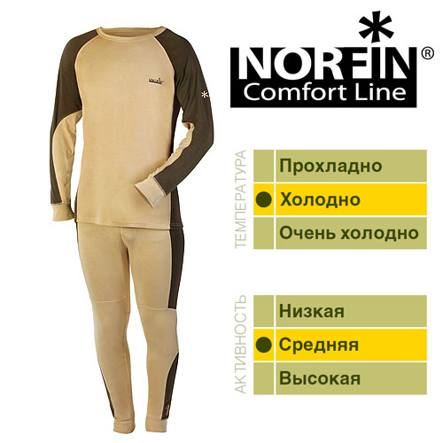 Термобелье Norfin COMFORT LINE 01 р.S