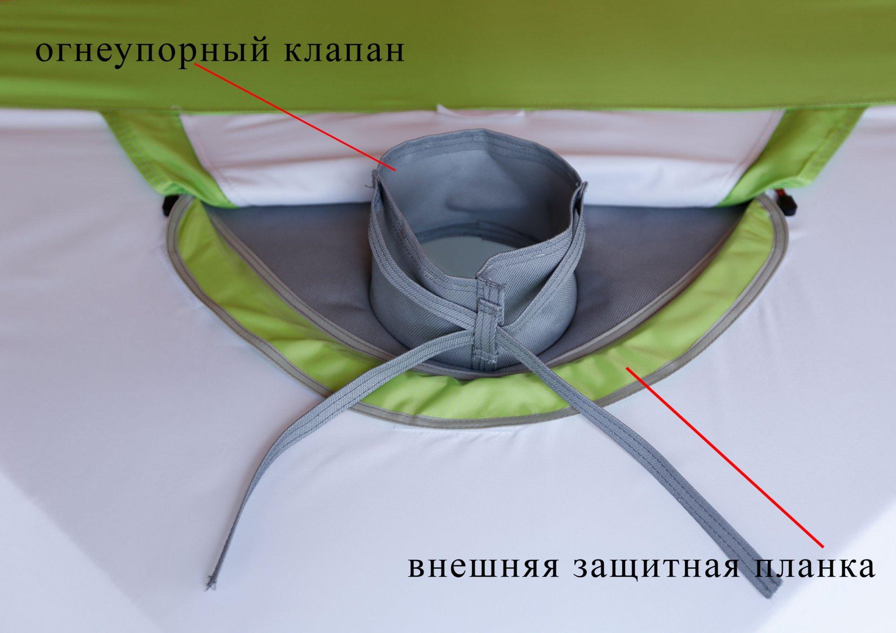 Клапан огнеупорный для палаток Лотос КУБ (кремнезем 1000°С) аксессуары для палаток тентов и шатров easton locking 340