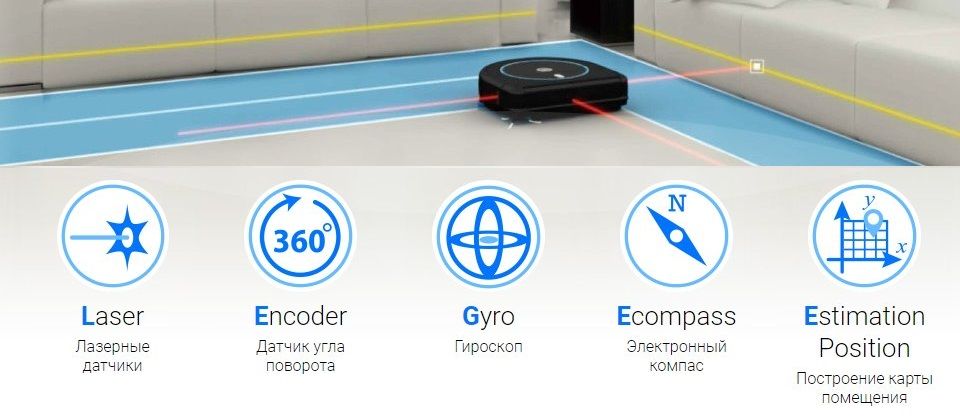 Умная навигация для автономной уборки дома HOBOT LEGEE-688