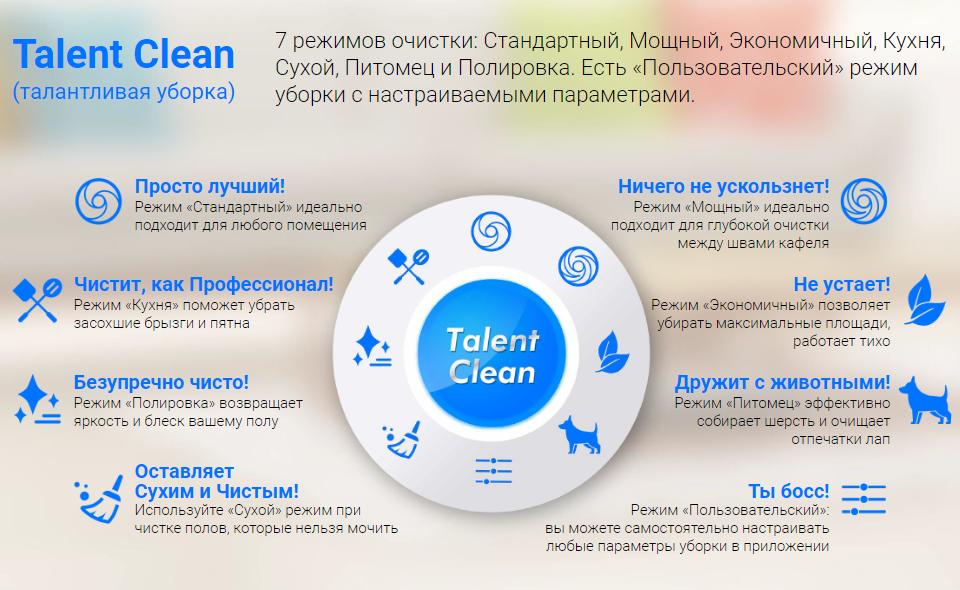 Семь режимов очистки HOBOT LEGEE-688
