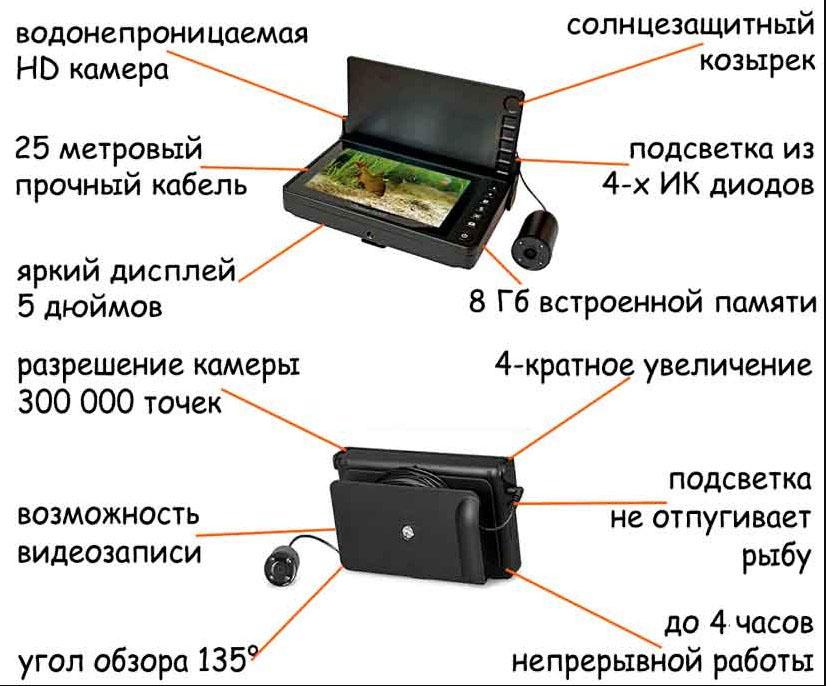 podvodnaya_kamera_fishka_503.jpg