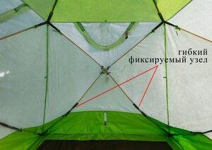 Зимняя палатка Лотос Куб 3 Компакт Термо