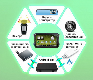 Штатная магнитола FarCar s160 для Jeep, Dodge, Chrysler на Android (m202)